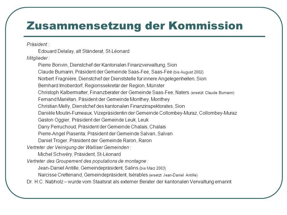 Zusammensetzung der Kommission Präsident : Edouard Delalay, alt Ständerat, St-Léonard Mitglieder : Pierre Bonvin, Dienstchef der Kantonalen Finanzverw