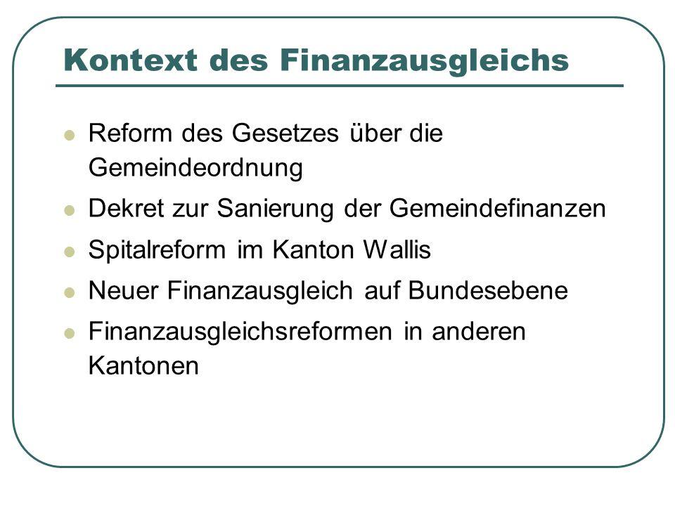 Kontext des Finanzausgleichs Reform des Gesetzes über die Gemeindeordnung Dekret zur Sanierung der Gemeindefinanzen Spitalreform im Kanton Wallis Neue