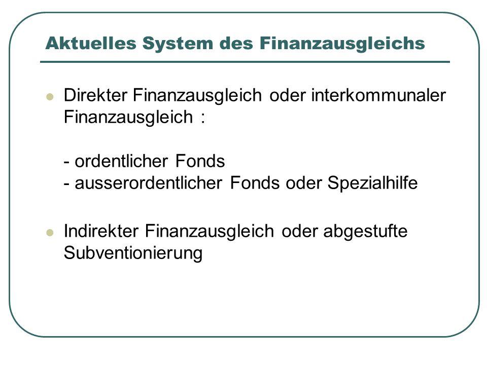 Aktuelles System des Finanzausgleichs Direkter Finanzausgleich oder interkommunaler Finanzausgleich : - ordentlicher Fonds - ausserordentlicher Fonds