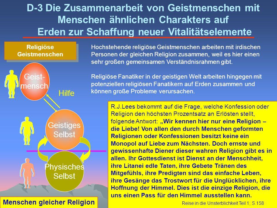 Hilfe Menschen gleicher Religion Religiöse Geistmenschen Religiöse Geistmenschen Geistiges Selbst Physisches Selbst Geist- mensch D-3 Die Zusammenarbe