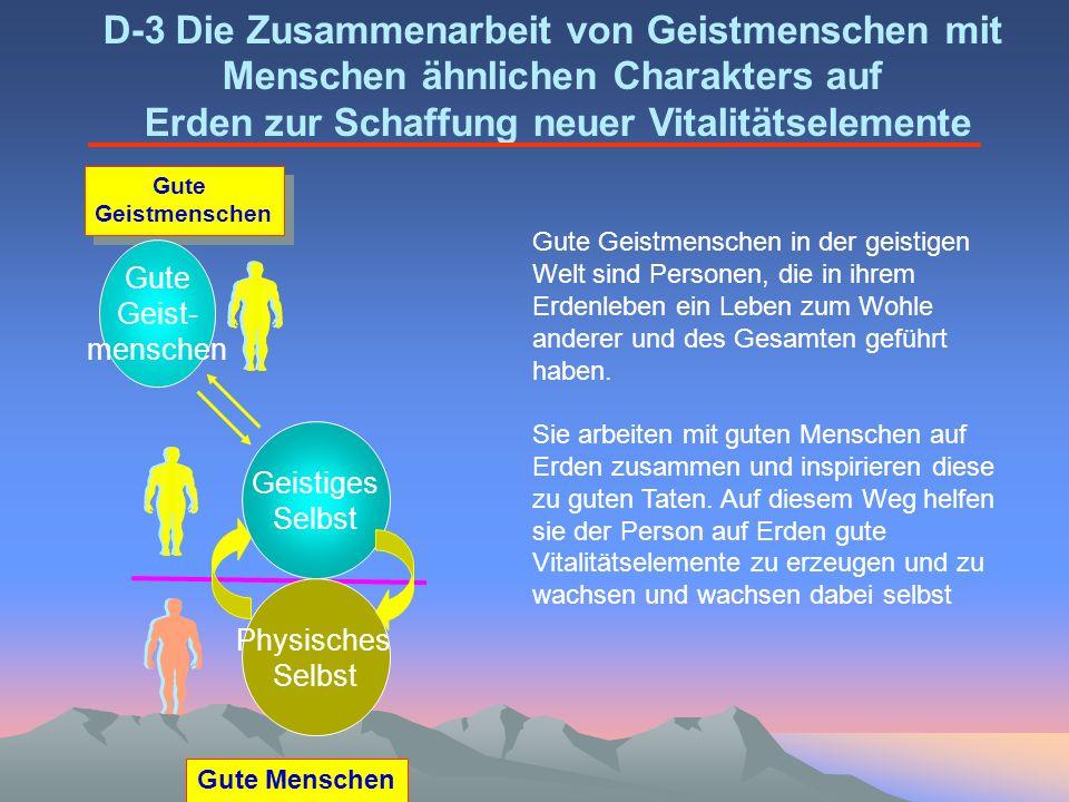 Gute Menschen Gute Geistmenschen Geistiges Selbst Physisches Selbst Gute Geist- menschen D-3 Die Zusammenarbeit von Geistmenschen mit Menschen ähnlich