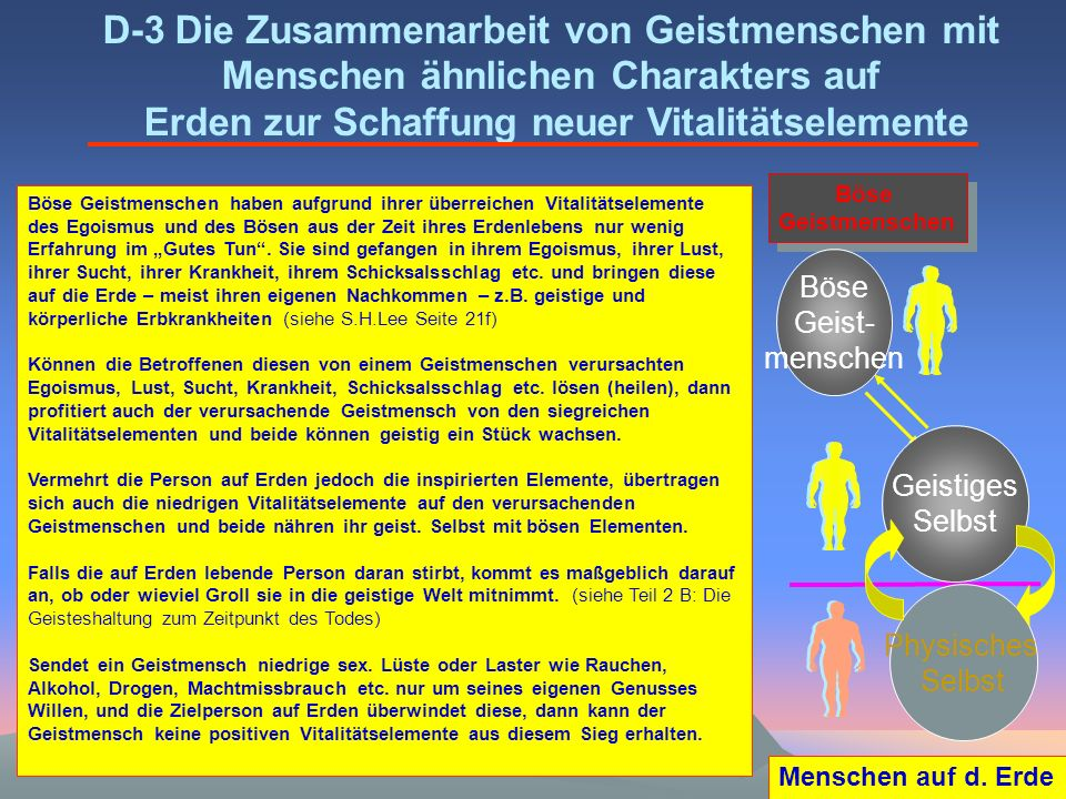 Menschen auf d. Erde Böse Geistmenschen Geistiges Selbst Physisches Selbst Böse Geist- menschen D-3 Die Zusammenarbeit von Geistmenschen mit Menschen