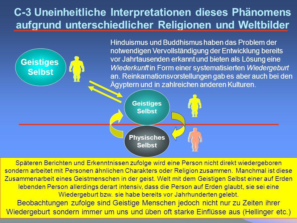 Geistiges Selbst Physisches Selbst Geistiges Selbst C-3 Uneinheitliche Interpretationen dieses Phänomens aufgrund unterschiedlicher Religionen und Wel