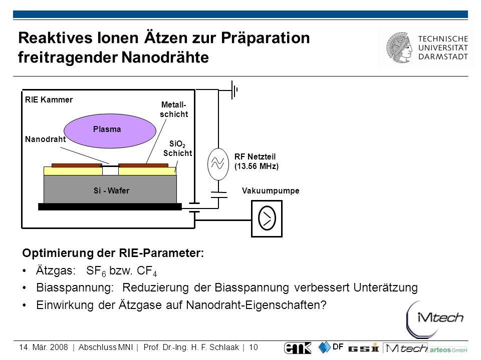 14. Mär. 2008 | Abschluss MNI | Prof. Dr.-Ing. H. F. Schlaak | 10 Reaktives Ionen Ätzen zur Präparation freitragender Nanodrähte Plasma Vakuumpumpe RI