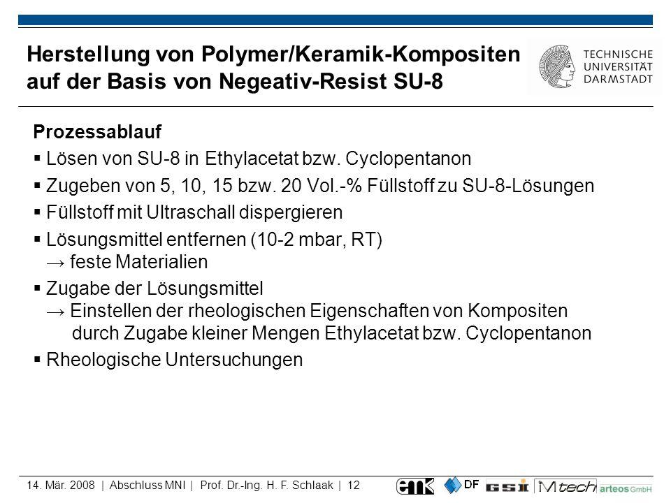 14. Mär. 2008 | Abschluss MNI | Prof. Dr.-Ing. H. F. Schlaak | 12 Herstellung von Polymer/Keramik-Kompositen auf der Basis von Negeativ-Resist SU-8 Pr