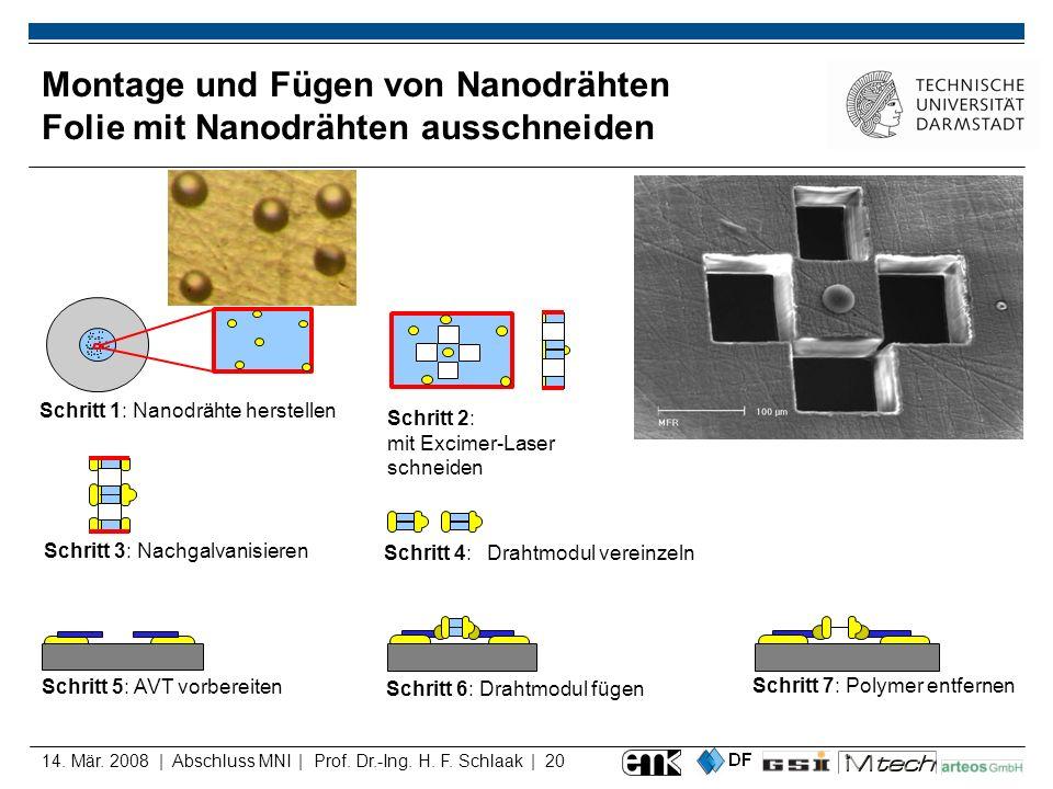 14. Mär. 2008 | Abschluss MNI | Prof. Dr.-Ing. H. F. Schlaak | 20 Montage und Fügen von Nanodrähten Folie mit Nanodrähten ausschneiden Schritt 2: mit