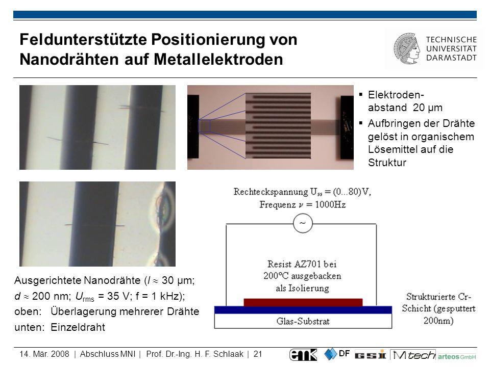 14. Mär. 2008 | Abschluss MNI | Prof. Dr.-Ing. H. F. Schlaak | 21 Feldunterstützte Positionierung von Nanodrähten auf Metallelektroden Elektroden- abs
