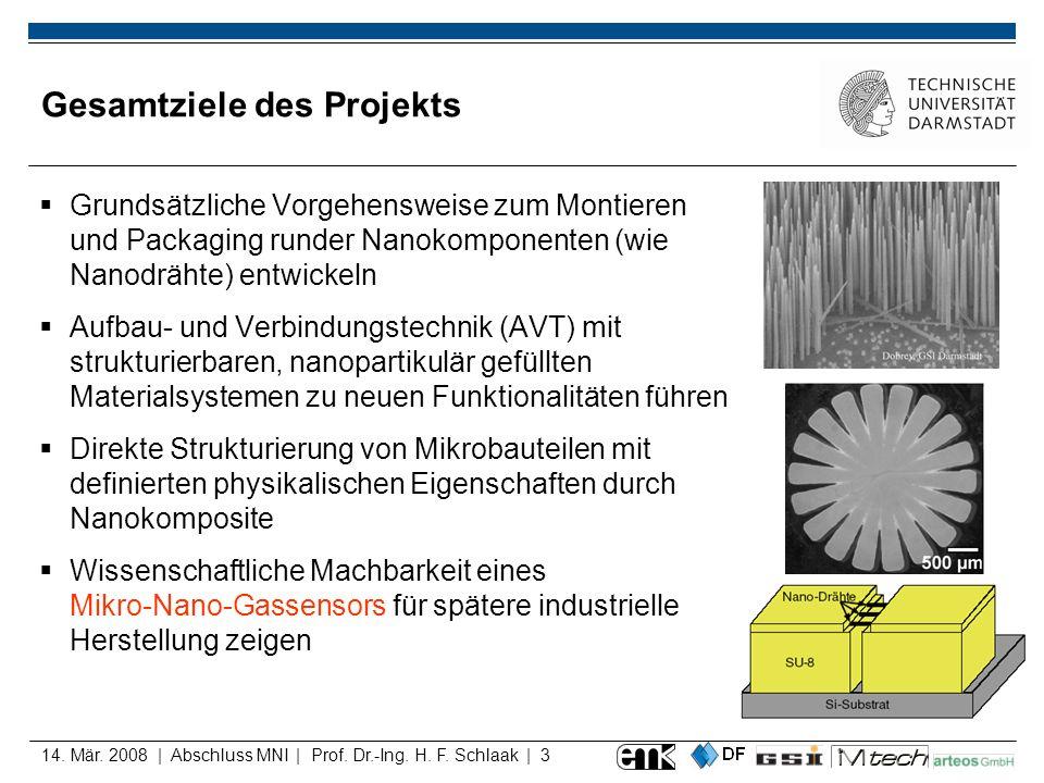 14. Mär. 2008 | Abschluss MNI | Prof. Dr.-Ing. H. F. Schlaak | 3 Gesamtziele des Projekts Grundsätzliche Vorgehensweise zum Montieren und Packaging ru