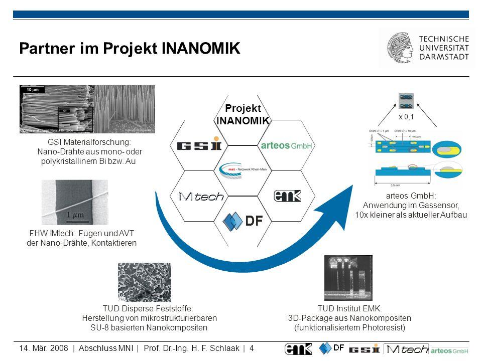 14. Mär. 2008 | Abschluss MNI | Prof. Dr.-Ing. H. F. Schlaak | 4 Partner im Projekt INANOMIK TUD Disperse Feststoffe: Herstellung von mikrostrukturier