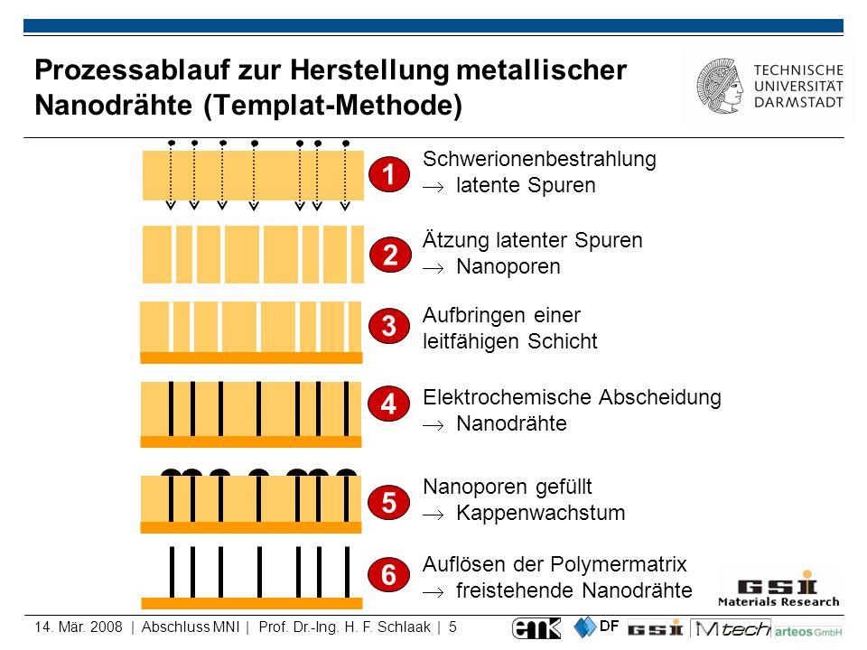 14. Mär. 2008 | Abschluss MNI | Prof. Dr.-Ing. H. F. Schlaak | 5 Prozessablauf zur Herstellung metallischer Nanodrähte (Templat-Methode) Schwerionenbe