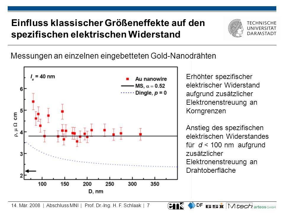 14. Mär. 2008 | Abschluss MNI | Prof. Dr.-Ing. H. F. Schlaak | 7 Einfluss klassischer Größeneffekte auf den spezifischen elektrischen Widerstand Messu