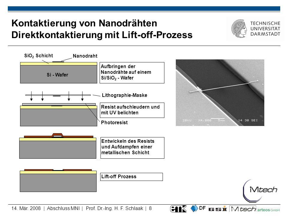 14. Mär. 2008 | Abschluss MNI | Prof. Dr.-Ing. H. F. Schlaak | 8 Kontaktierung von Nanodrähten Direktkontaktierung mit Lift-off-Prozess Entwickeln des
