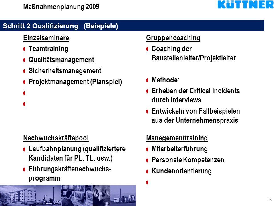 15 Schritt 2 Qualifizierung (Beispiele) Maßnahmenplanung 2009 Einzelseminare Teamtraining Qualitätsmanagement Sicherheitsmanagement Projektmanagement