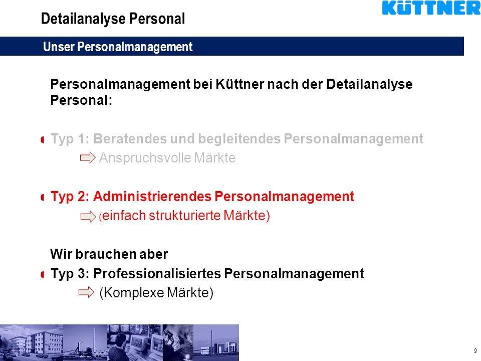 9 Personalmanagement bei Küttner nach der Detailanalyse Personal: Typ 1: Beratendes und begleitendes Personalmanagement Anspruchsvolle Märkte Typ 2: A