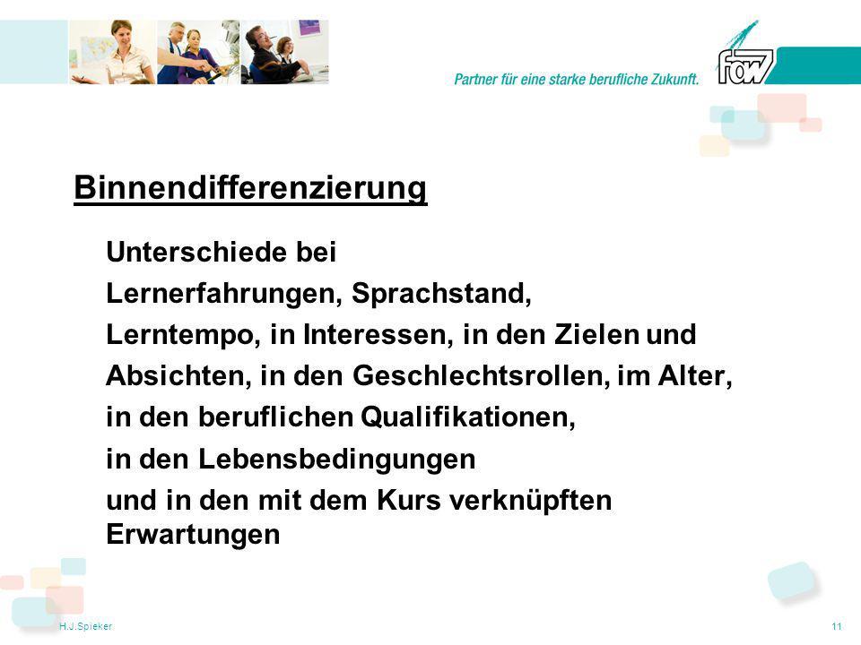 H.J.Spieker11 Binnendifferenzierung Unterschiede bei Lernerfahrungen, Sprachstand, Lerntempo, in Interessen, in den Zielen und Absichten, in den Geschlechtsrollen, im Alter, in den beruflichen Qualifikationen, in den Lebensbedingungen und in den mit dem Kurs verknüpften Erwartungen