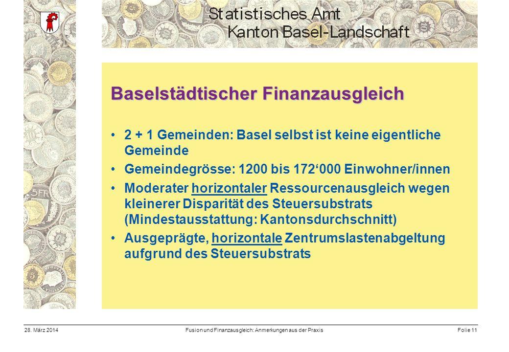 Fusion und Finanzausgleich: Anmerkungen aus der PraxisFolie 1128.