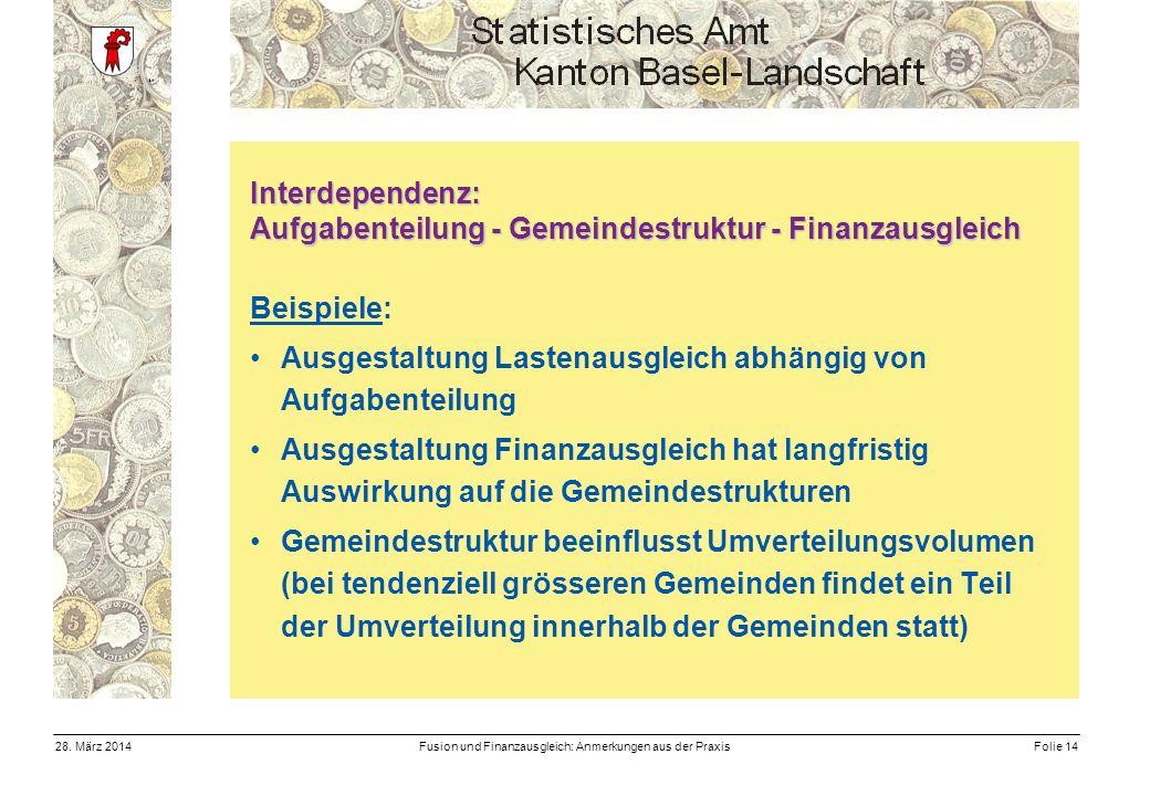 Fusion und Finanzausgleich: Anmerkungen aus der PraxisFolie 1428.