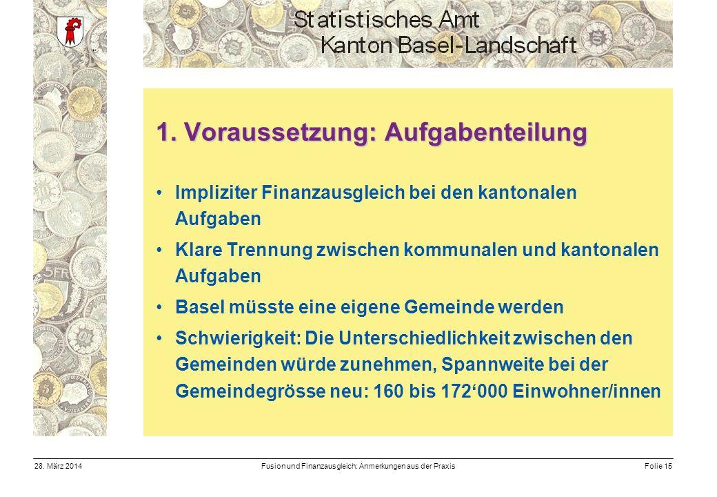 Fusion und Finanzausgleich: Anmerkungen aus der PraxisFolie 1528.