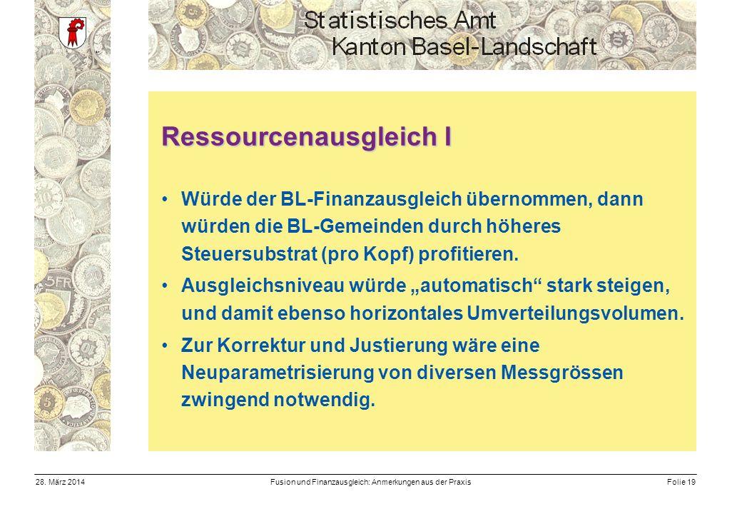 Fusion und Finanzausgleich: Anmerkungen aus der PraxisFolie 1928.