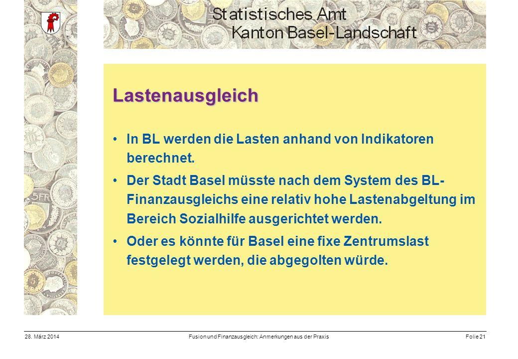 Fusion und Finanzausgleich: Anmerkungen aus der PraxisFolie 2128.