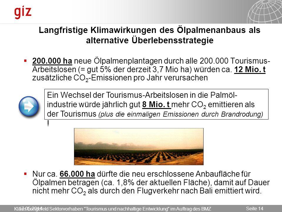 17.05.2014 Seite 14 Seite 14 Langfristige Klimawirkungen des Ölpalmenanbaus als alternative Überlebensstrategie 200.000 ha neue Ölpalmenplantagen durch alle 200.000 Tourismus- Arbeitslosen (= gut 5% der derzeit 3,7 Mio ha) würden ca.