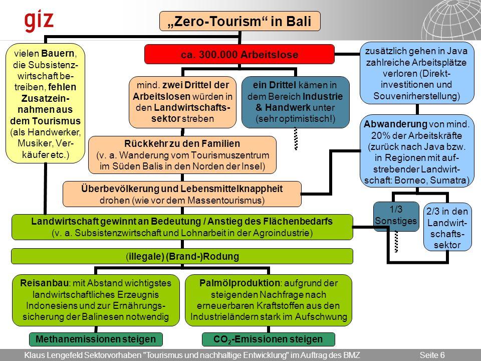 17.05.2014 Seite 6 Seite 6 zusätzlich gehen in Java zahlreiche Arbeitsplätze verloren (Direkt- investitionen und Souvenirherstellung) Klaus Lengefeld Sektorvorhaben Tourismus und nachhaltige Entwicklung im Auftrag des BMZ