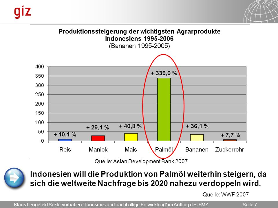 17.05.2014 Seite 7 Seite 7 Quelle: Asian Development Bank 2007 Indonesien will die Produktion von Palmöl weiterhin steigern, da sich die weltweite Nac