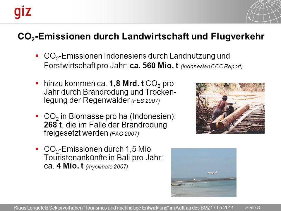 17.05.2014 Seite 8 Seite 8 CO 2 -Emissionen durch Landwirtschaft und Flugverkehr CO 2 -Emissionen Indonesiens durch Landnutzung und Forstwirtschaft pr