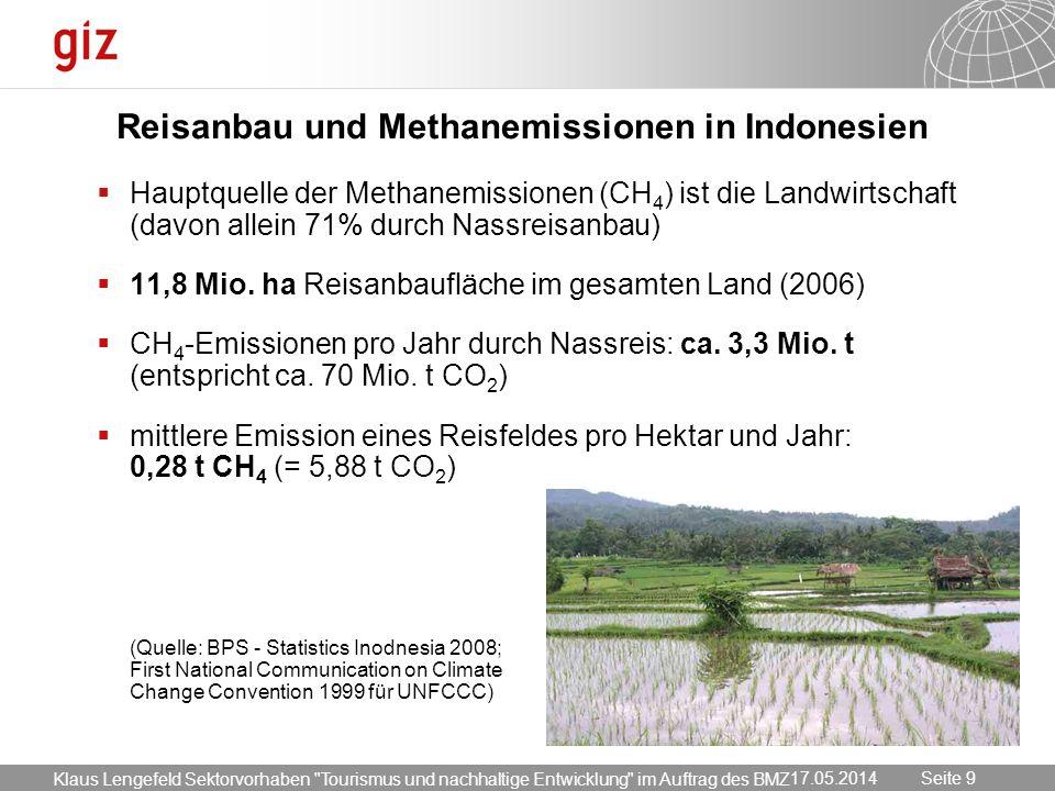 17.05.2014 Seite 9 Seite 9 Reisanbau und Methanemissionen in Indonesien Hauptquelle der Methanemissionen (CH 4 ) ist die Landwirtschaft (davon allein