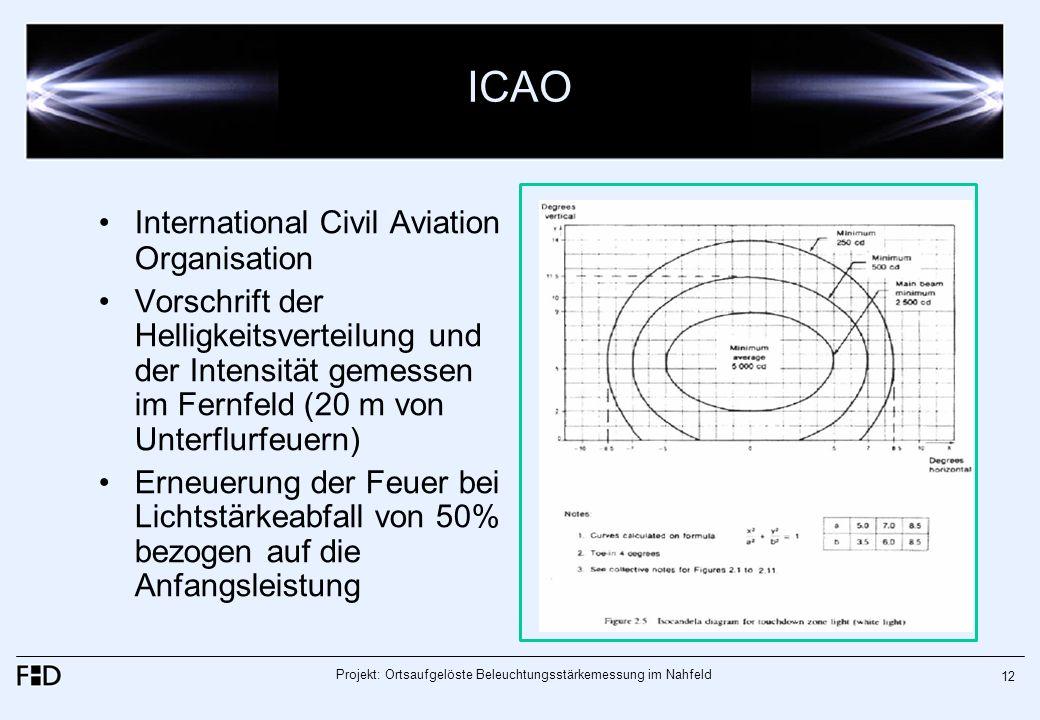 Projekt: Ortsaufgelöste Beleuchtungsstärkemessung im Nahfeld 12 ICAO International Civil Aviation Organisation Vorschrift der Helligkeitsverteilung un