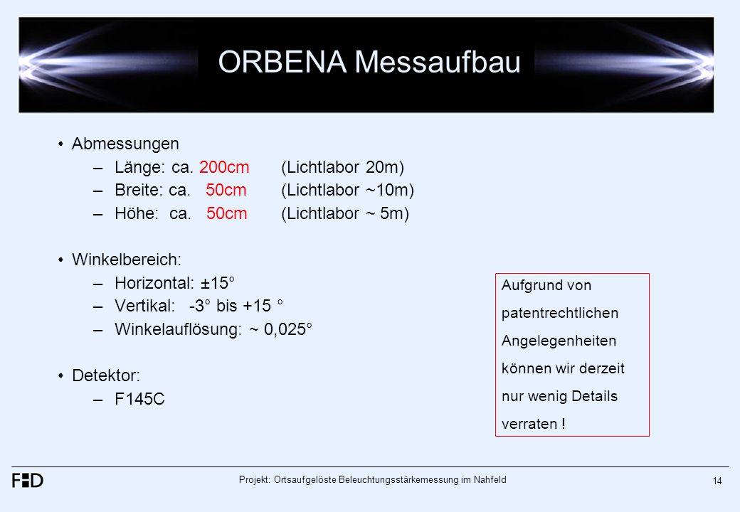 Projekt: Ortsaufgelöste Beleuchtungsstärkemessung im Nahfeld 14 ORBENA Messaufbau Abmessungen –Länge: ca. 200cm(Lichtlabor 20m) –Breite: ca. 50cm(Lich