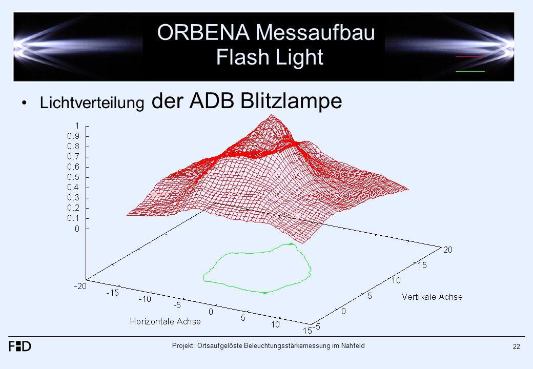Projekt: Ortsaufgelöste Beleuchtungsstärkemessung im Nahfeld 22 ORBENA Messaufbau Flash Light Lichtverteilung der ADB Blitzlampe