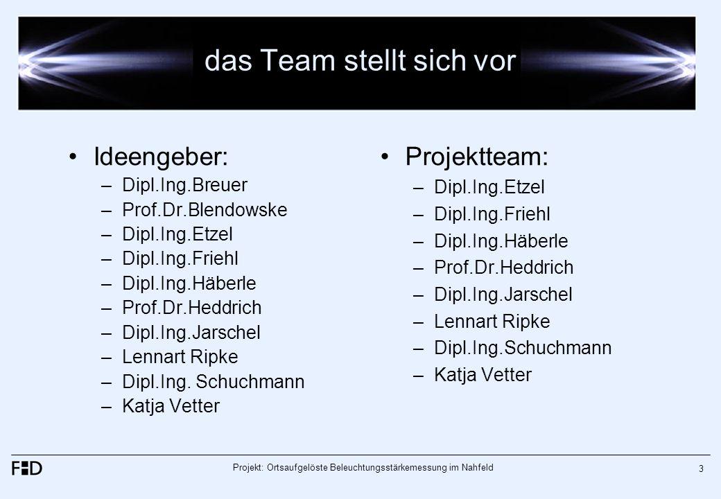 Projekt: Ortsaufgelöste Beleuchtungsstärkemessung im Nahfeld 3 das Team stellt sich vor Ideengeber: –Dipl.Ing.Breuer –Prof.Dr.Blendowske –Dipl.Ing.Etz