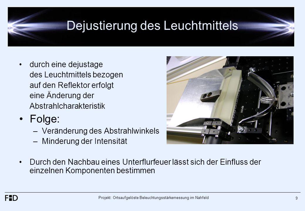 Projekt: Ortsaufgelöste Beleuchtungsstärkemessung im Nahfeld 9 Dejustierung des Leuchtmittels durch eine dejustage des Leuchtmittels bezogen auf den R