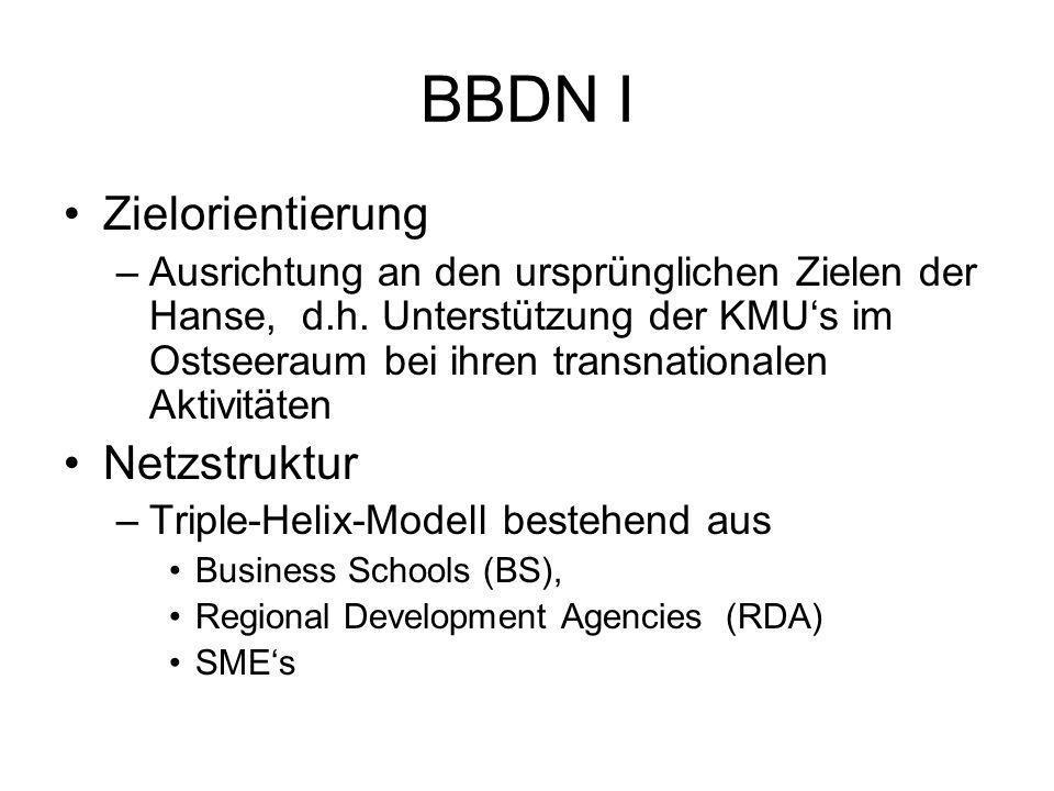 BBDN I Zielorientierung –Ausrichtung an den ursprünglichen Zielen der Hanse, d.h.