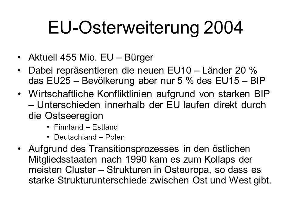 EU-Osterweiterung 2004 Aktuell 455 Mio.