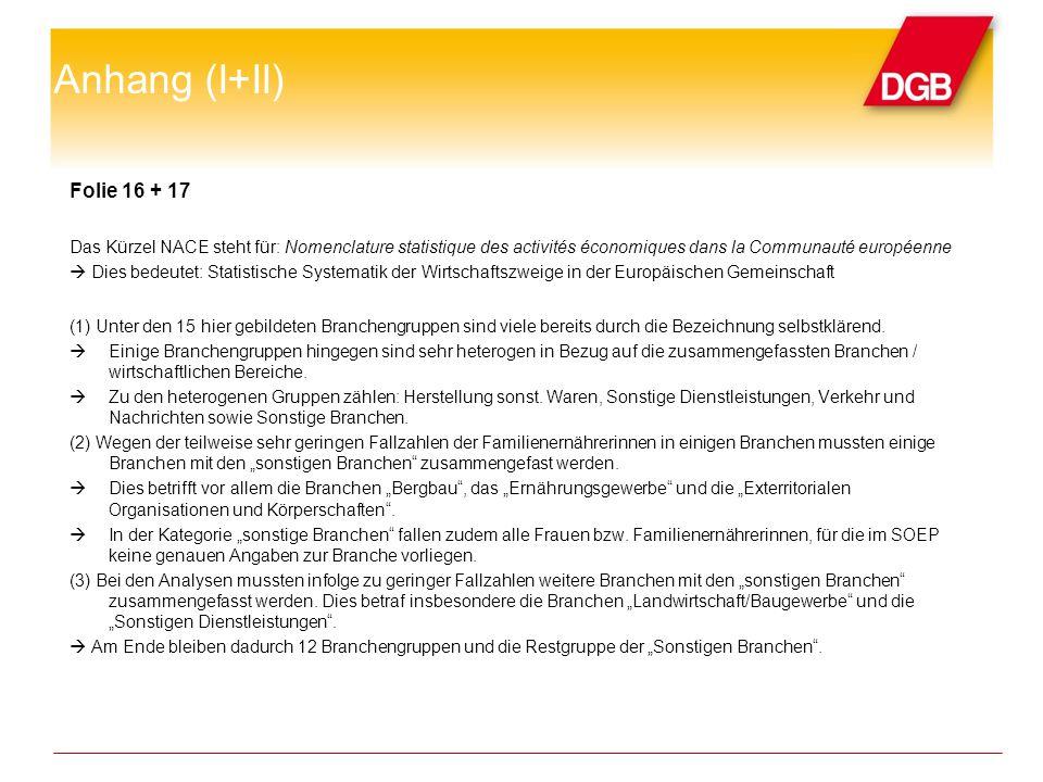 Anhang (I+II) Folie 16 + 17 Das Kürzel NACE steht für: Nomenclature statistique des activités économiques dans la Communauté européenne Dies bedeutet: