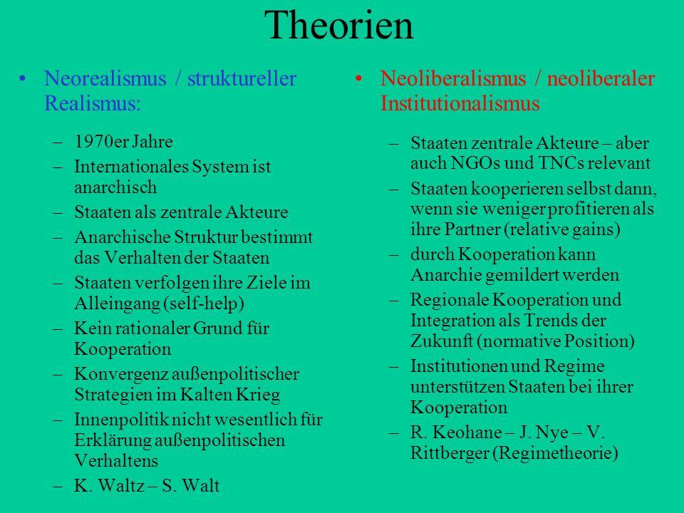 Theorien Neorealismus / struktureller Realismus: –1970er Jahre –Internationales System ist anarchisch –Staaten als zentrale Akteure –Anarchische Struk