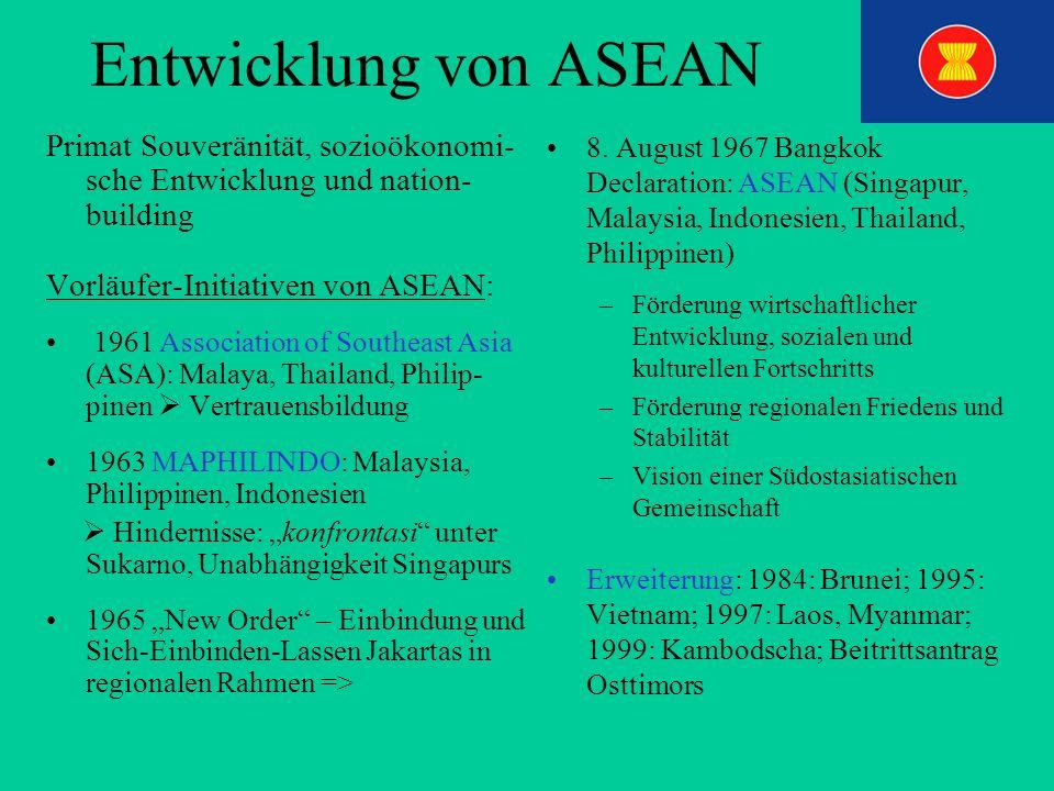 Entwicklung von ASEAN Primat Souveränität, sozioökonomi- sche Entwicklung und nation- building Vorläufer-Initiativen von ASEAN: 1961 Association of So