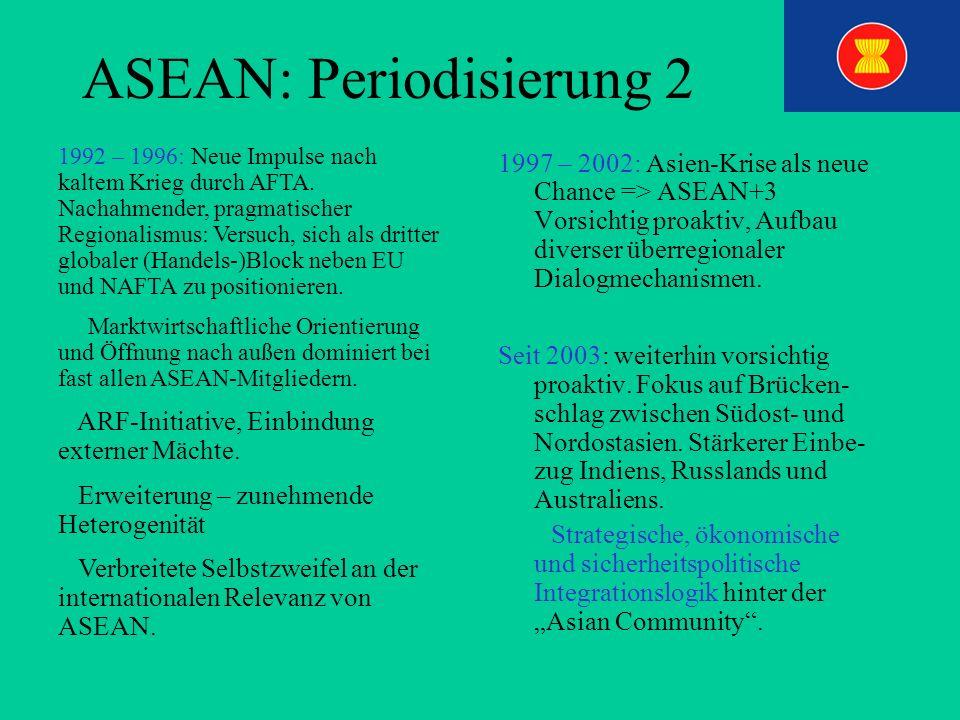 ASEAN: Periodisierung 2 1997 – 2002: Asien-Krise als neue Chance => ASEAN+3 Vorsichtig proaktiv, Aufbau diverser überregionaler Dialogmechanismen. Sei