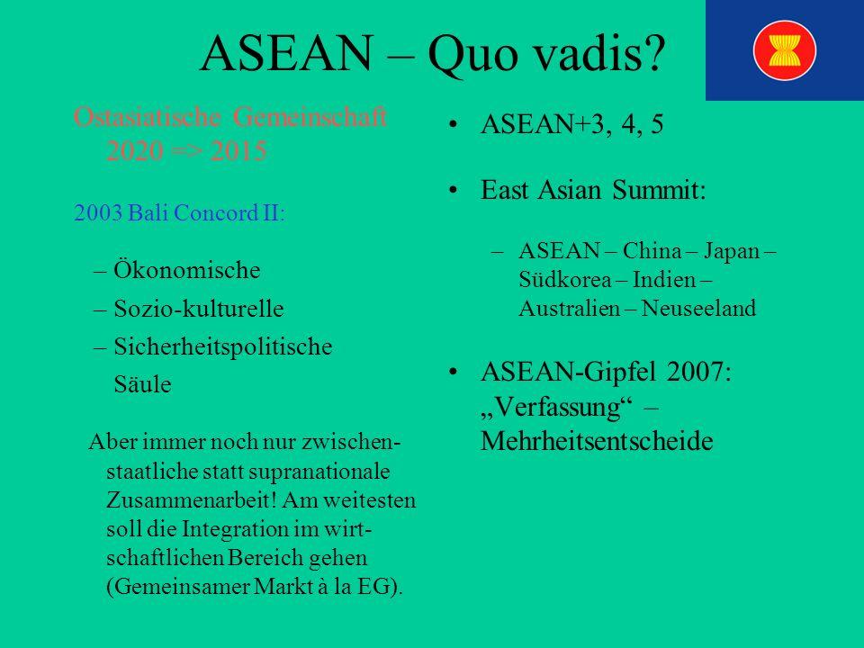ASEAN – Quo vadis? Ostasiatische Gemeinschaft 2020 => 2015 2003 Bali Concord II: – Ökonomische – Sozio-kulturelle – Sicherheitspolitische Säule Aber i