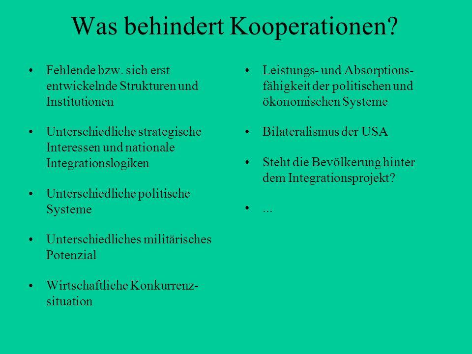 Was behindert Kooperationen? Fehlende bzw. sich erst entwickelnde Strukturen und Institutionen Unterschiedliche strategische Interessen und nationale