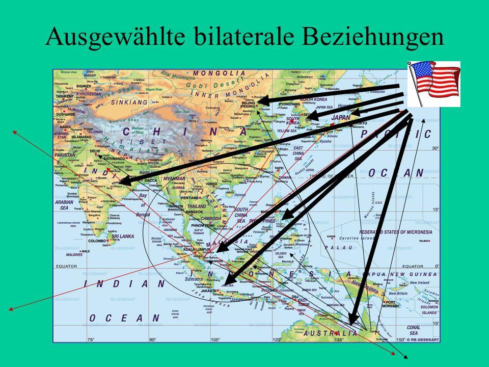 Ausgewählte bilaterale Beziehungen