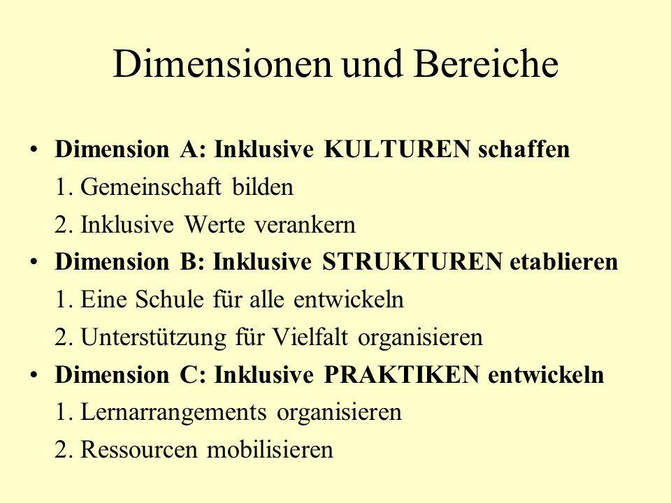 Dimensionen und Bereiche Dimension A: Inklusive KULTUREN schaffen 1.