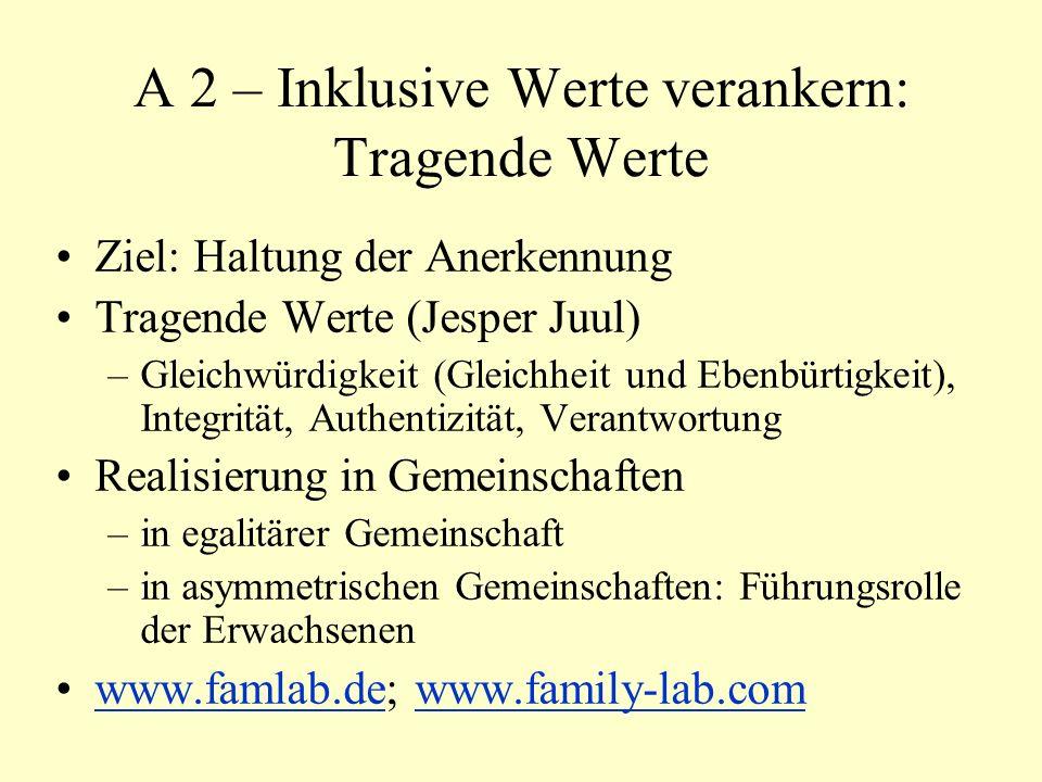 A 2 – Inklusive Werte verankern: Tragende Werte Ziel: Haltung der Anerkennung Tragende Werte (Jesper Juul) –Gleichwürdigkeit (Gleichheit und Ebenbürtigkeit), Integrität, Authentizität, Verantwortung Realisierung in Gemeinschaften –in egalitärer Gemeinschaft –in asymmetrischen Gemeinschaften: Führungsrolle der Erwachsenen www.famlab.de; www.family-lab.comwww.famlab.dewww.family-lab.com