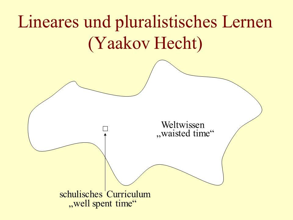 Lineares und pluralistisches Lernen (Yaakov Hecht) Weltwissen schulisches Curriculum waisted time well spent time
