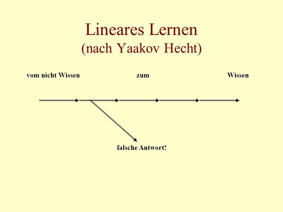 Lineares Lernen (nach Yaakov Hecht) falsche Antwort! vom nicht Wissen zum Wissen
