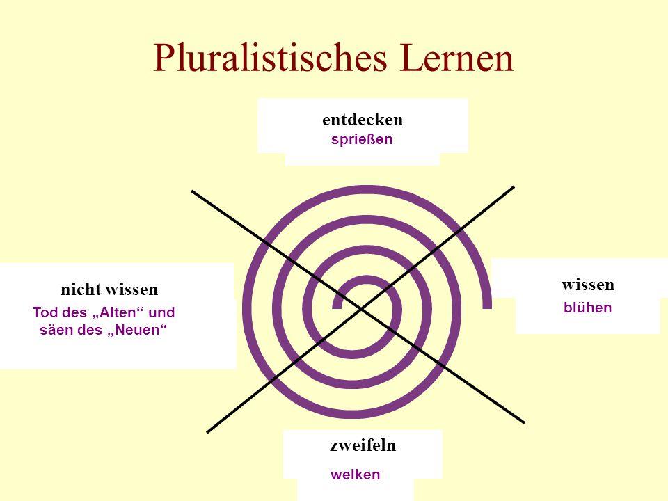 Pluralistisches Lernen nicht wissen zweifeln wissen entdecken blühen welken Tod des Alten und säen des Neuen sprießen