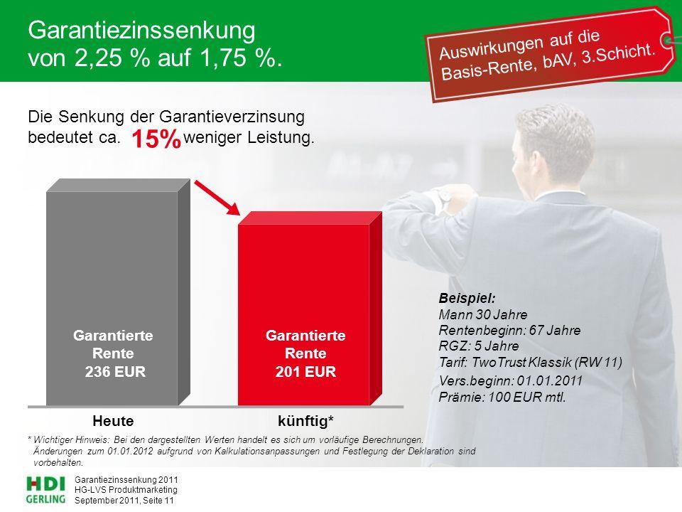 HG-LVS Produktmarketing Garantiezinssenkung 2011 September 2011, Seite 11 Garantiezinssenkung von 2,25 % auf 1,75 %. Die Senkung der Garantieverzinsun