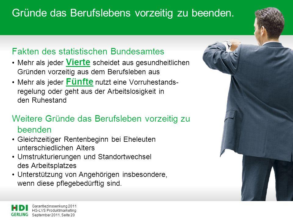HG-LVS Produktmarketing Garantiezinssenkung 2011 September 2011, Seite 20 Gründe das Berufslebens vorzeitig zu beenden. Fakten des statistischen Bunde